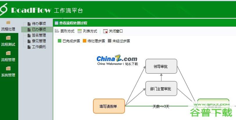 可视化流程引擎RoadFlowCore源代码免费下载