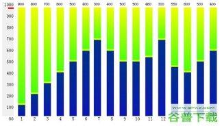jQuery柱状统计图表特效代码免费下载