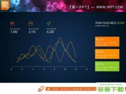 三张实用曲线图PPT模板免费下载