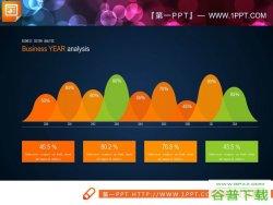 四张不同主题配色的曲线图PPT模板免费下载