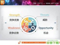 三张企业SWOT分析图表PPT模板免费下载
