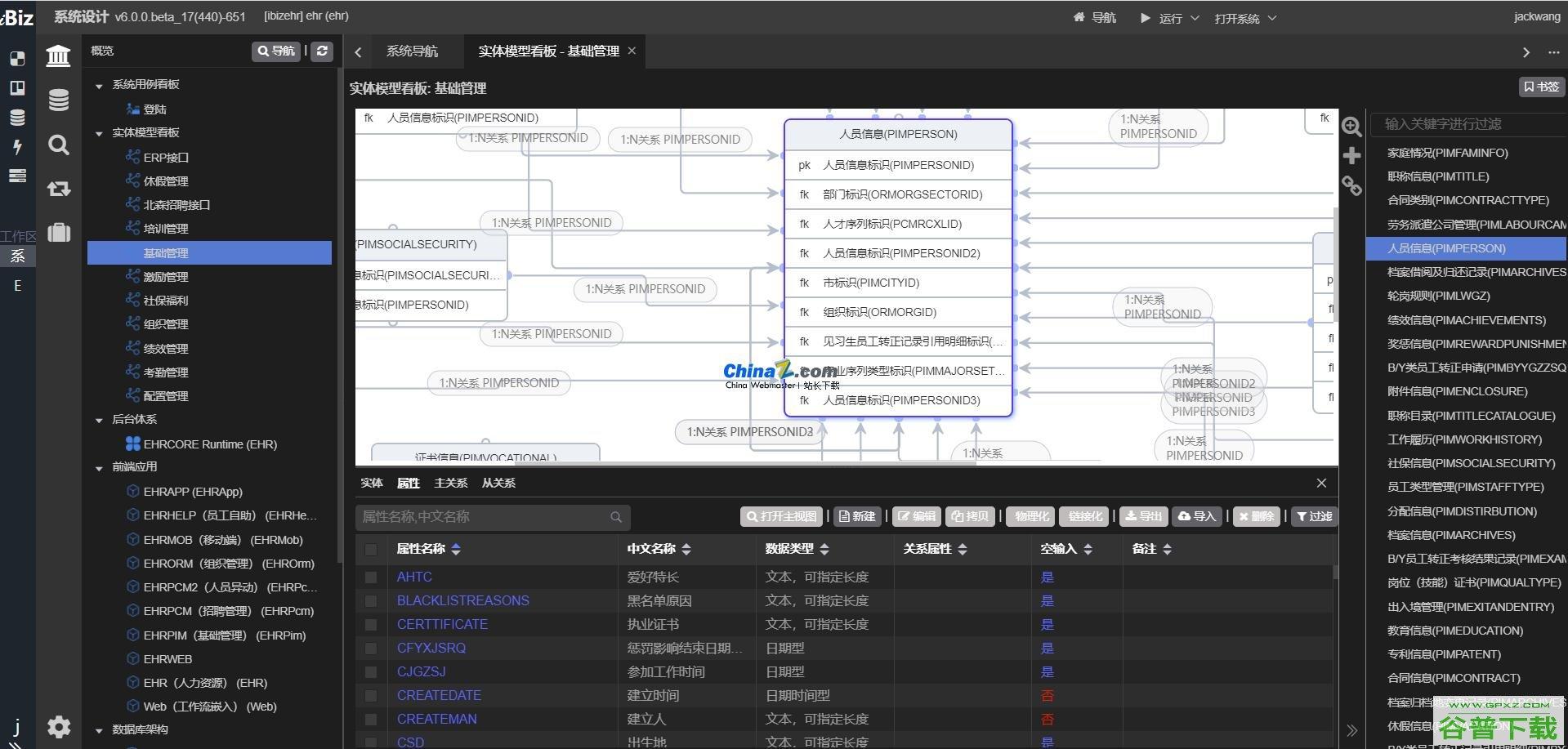 iBizEHR高性能人力资源管理软件源代码免费下载